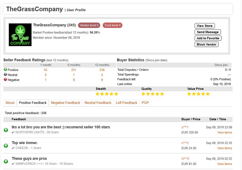 The Grass Company Empire Market Ratings