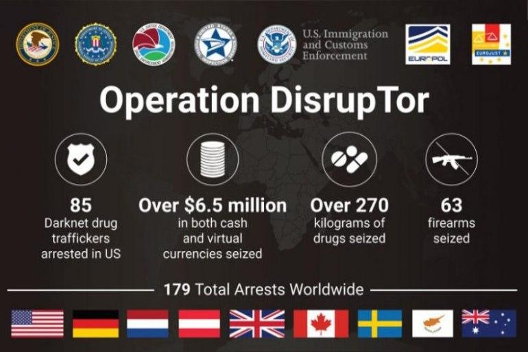 operation disruptor